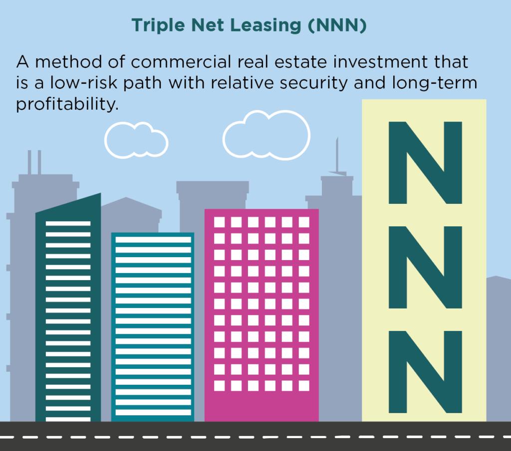 Nnn Industrial Properties For Sale